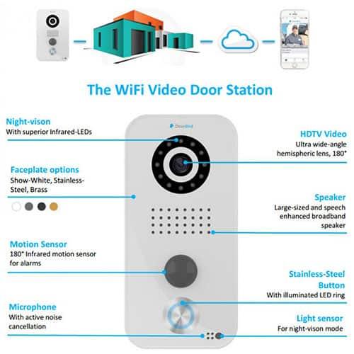 doorbird_d101?resize=350%2C200&ssl=1 comparing the doorbird vs ring wifi doorbell all home robotics doorbird wiring diagrams at reclaimingppi.co