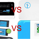 RainMachine vs. Rachio vs. Skydrop vs. Hydrawise Review – Who Wins The Smart Irrigation Battle?