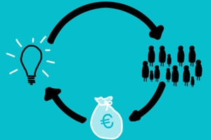 Crowdfunding-article