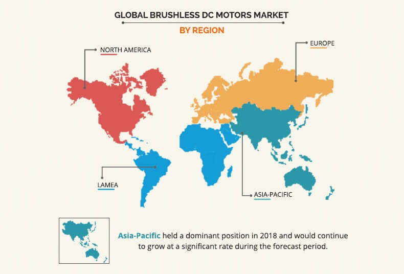Brushless DC Motor Market By Region