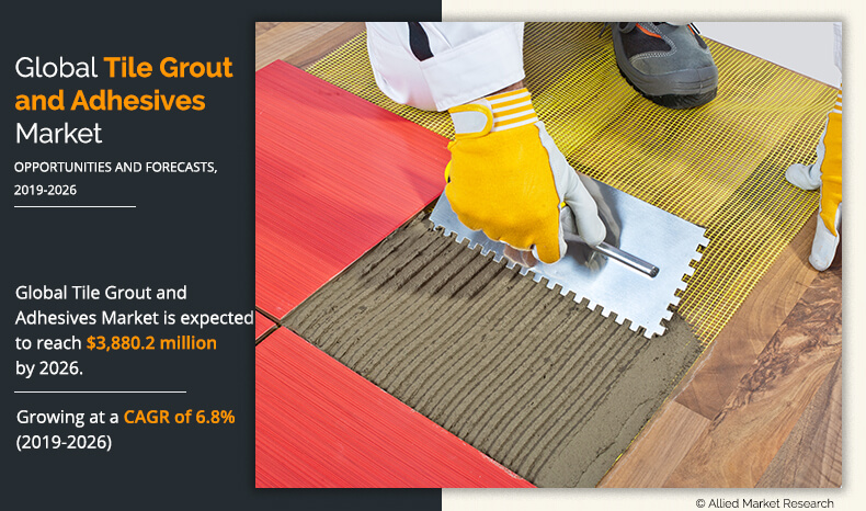 tile grout and adhesives market size