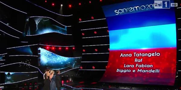 sanremo-2015-eliminati-quarta-serata-biggio-mandelli-anna-tatangelo-raf-lara-fabian