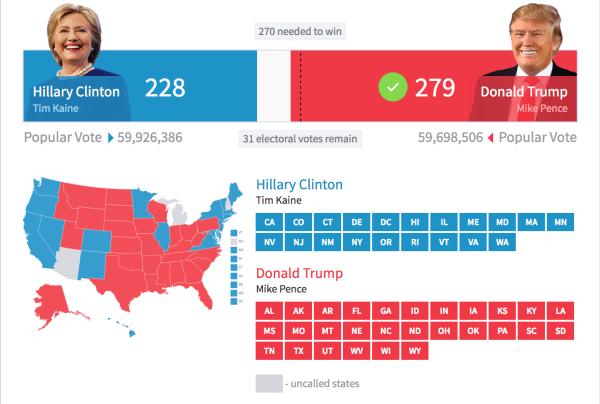 how are electors chosen in colorado