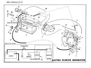 wiring allis b model  AllisChalmers Forum