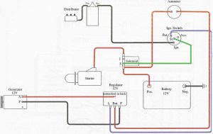 wiring diagram generator  AllisChalmers Forum
