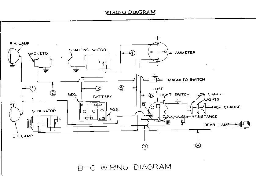 allis chalmers 912 wiring diagram   33 wiring diagram