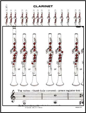 fingering for clarinet
