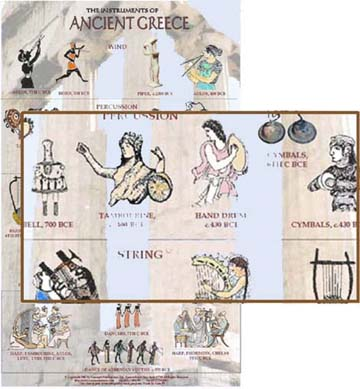 Illustrated Ancient Greek Musical Instruments