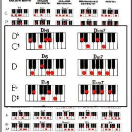 jazz chords for piano