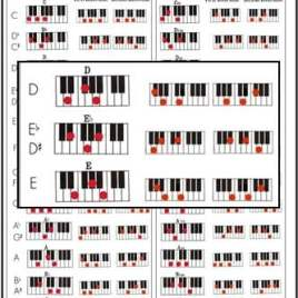 Piano Inversions Download