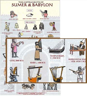 instruments of Sumer Babylon