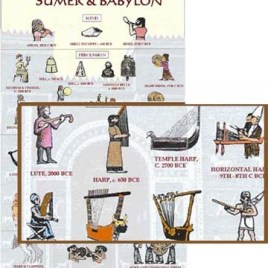 instruments of Sumer Babylon