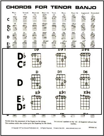 Banjo Uke And Mandolin All Music Charts