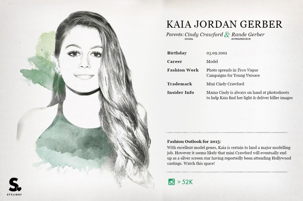 Class2015.Kaia