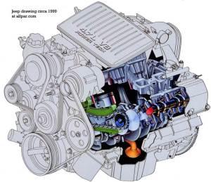47 L DOHC? or SOHC?  JeepForum