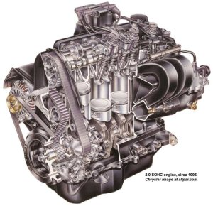 Chrysler 20 liter engines (used mainly in Dodge Neons)