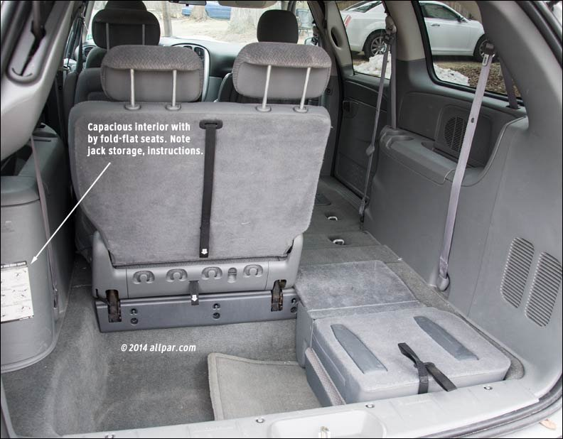 Chrysler Minivan Interior Dimensions