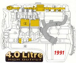 Jeep Comanche Engine Diagram | Online Wiring Diagram