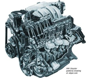 ChryslerDodge 38 liter V6 engines: Imperial to minivan