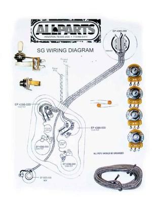 Wiring Kit for SG Guitars | AllpartsItalia