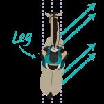 Leg Yield Icon