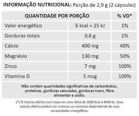 suplemento de cálcio, magnésio, zinco e vitamina d