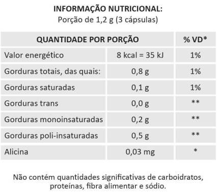 óleo de alho tabela nutricional AllPremium