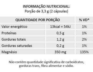 tabela nutricional Magnésio Dimalato AllPremium