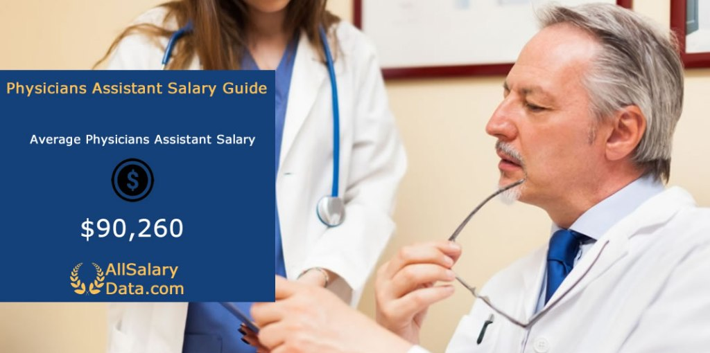Physicians Assistant Salary