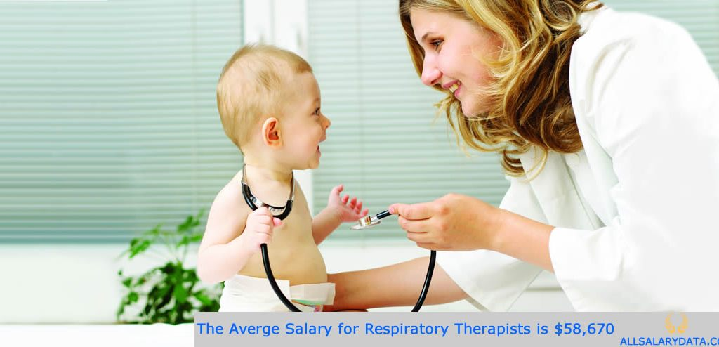 Respiratory Therapists Salary