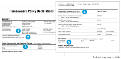 Usaa Insurance Declaration Page ~ news word