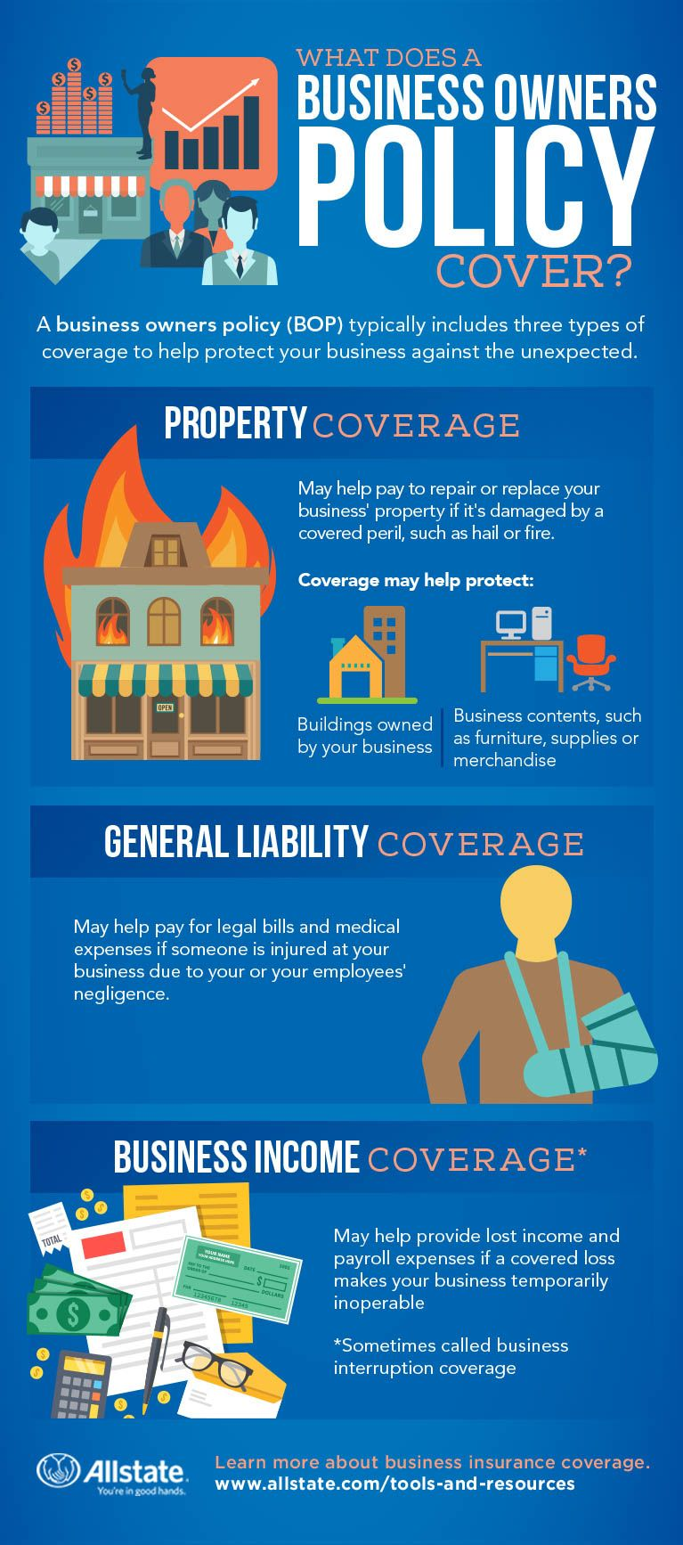 Small Business Insurance What It Is And What It Covers Allstate