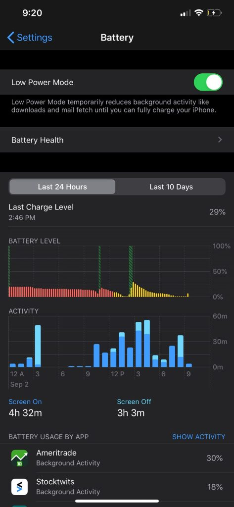 iPhone battery usage by app