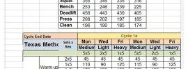 Texas Method Spreadsheet