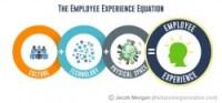EmployeeExperienceEquation-e1456370907784