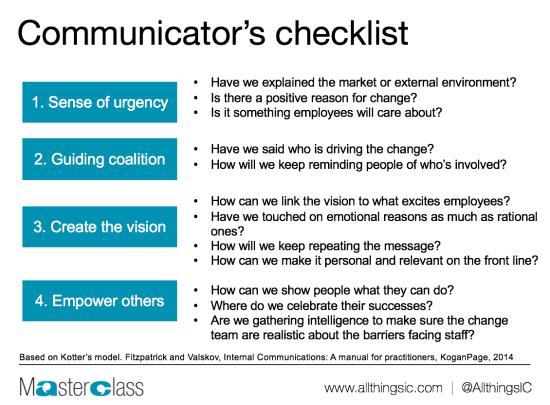 Comms checklist