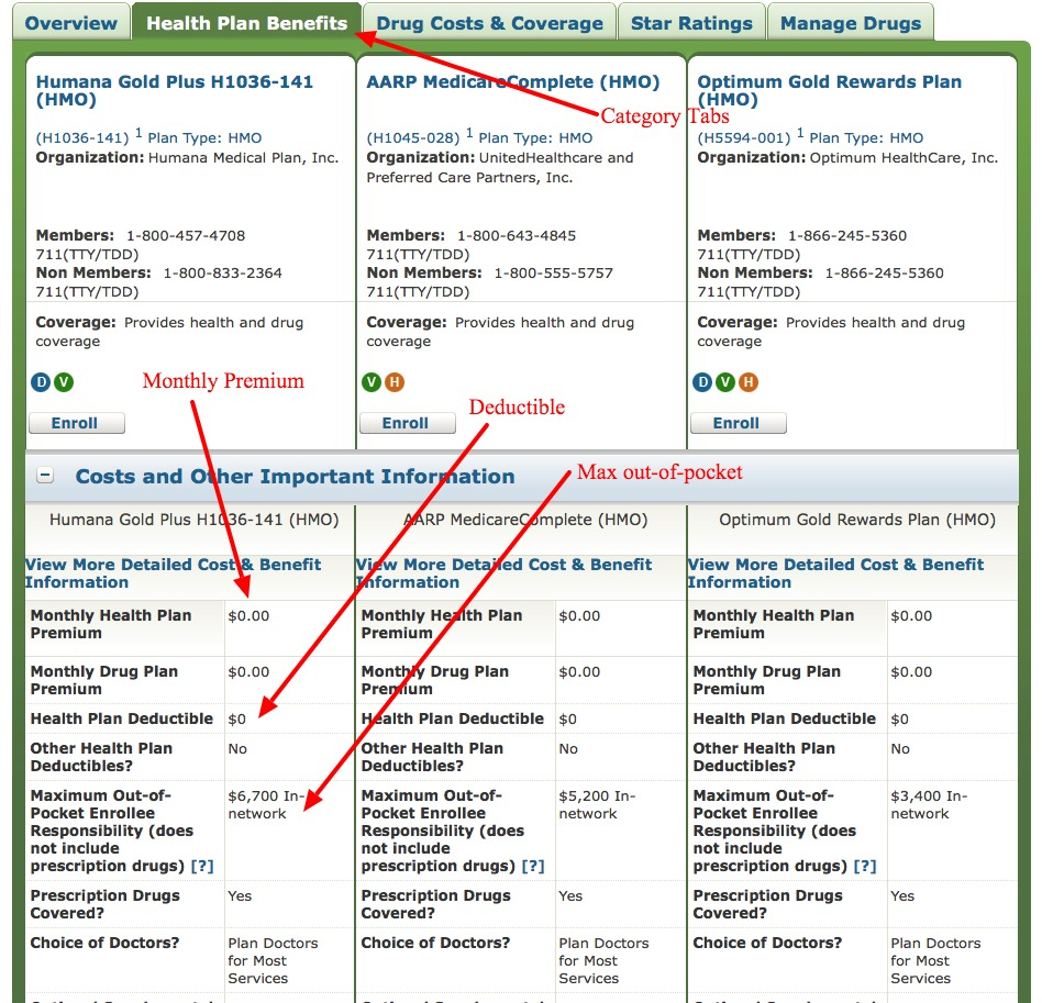 How To Find The Best Medicare Advantage Plan Anywhere