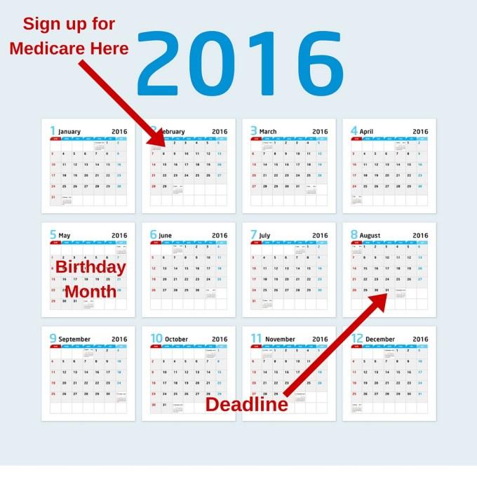 Medicare Birthday Month