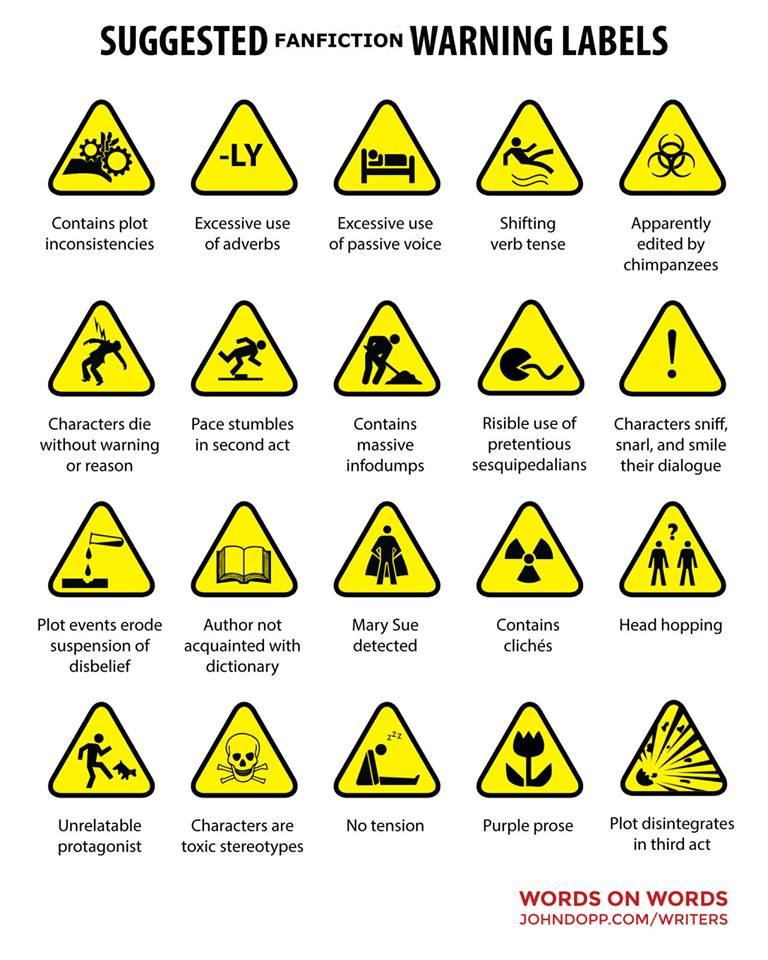 Readers Beware chart