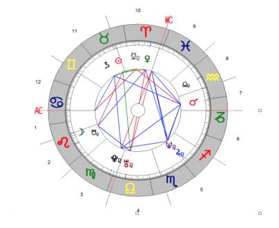 Calendario Fertil.Calendario Lunar Embarazo Metodo Jonas De Fertilidad Relacionado