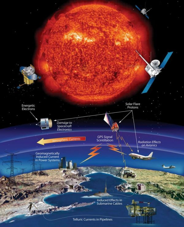 space weather solar storm blast flare CME The Old