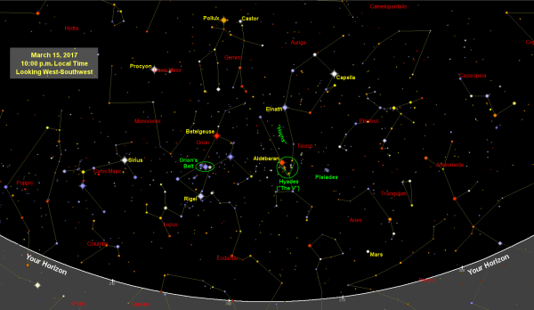 Sky Map Star Chart March 2017 Old Farmers Almanac