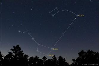 The Big Dipper in the Spring Sky | Old Farmer's Almanac