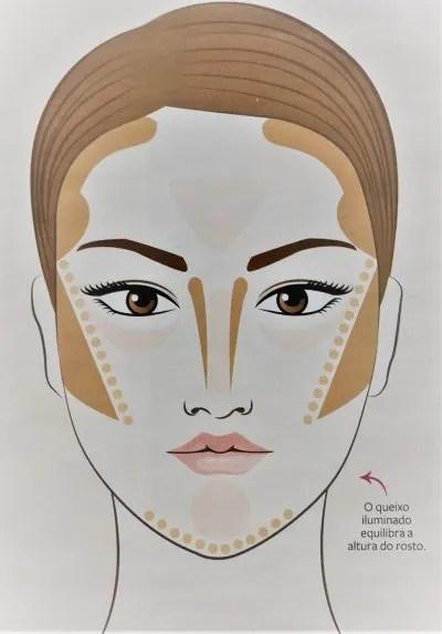 Contorno de maquiagem para o rosto coração