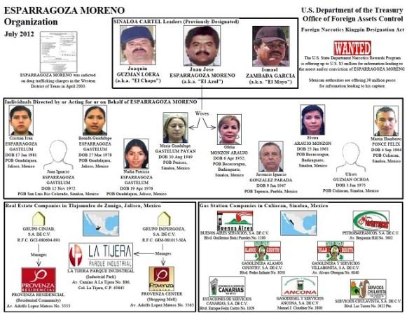 El Cártel De Sinaloa Se Reestructura Vocero