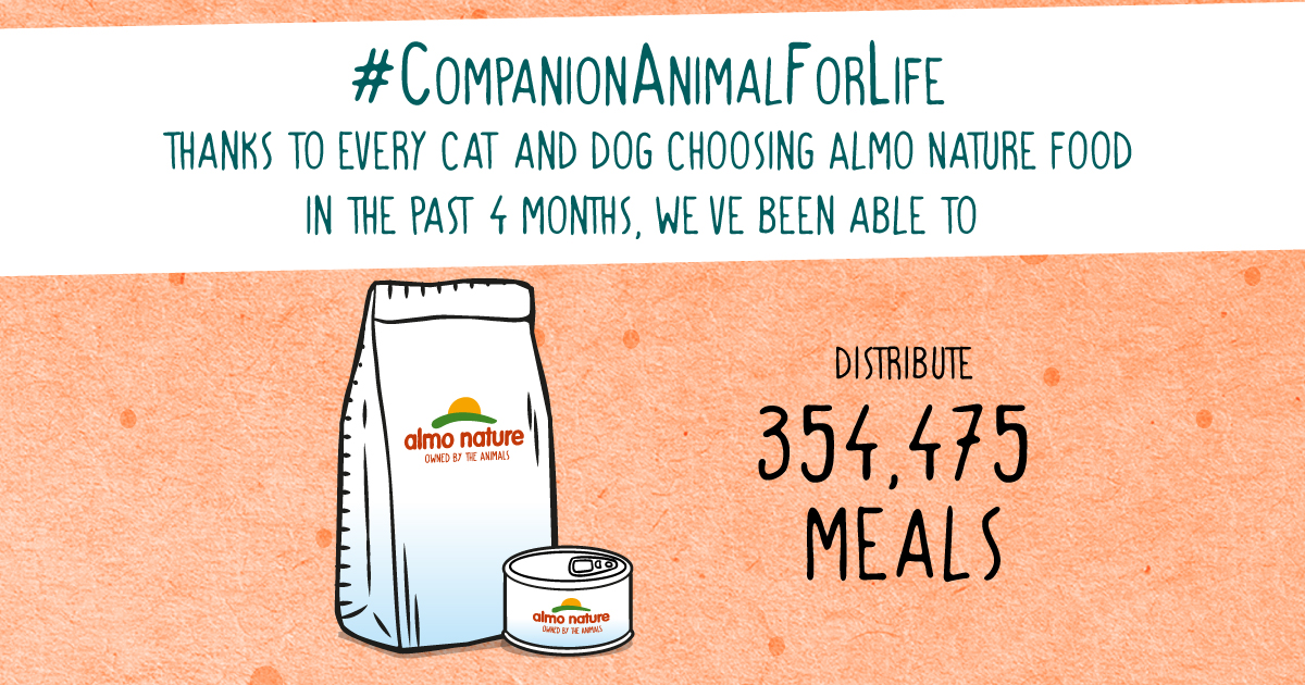 A Companion Animal Is For Life, what we've achieved for animals so far