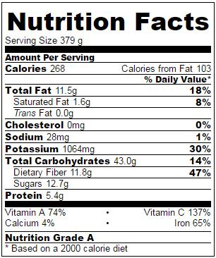 Butternut Squash Soup Nutritional Information