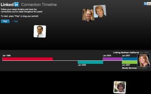 timeline linkedin