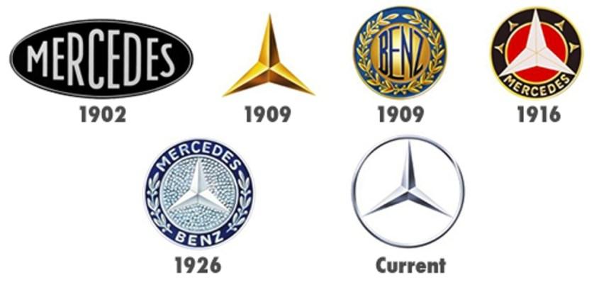 مراحل تطور شعار مرسيدي بنز Merceds Benz