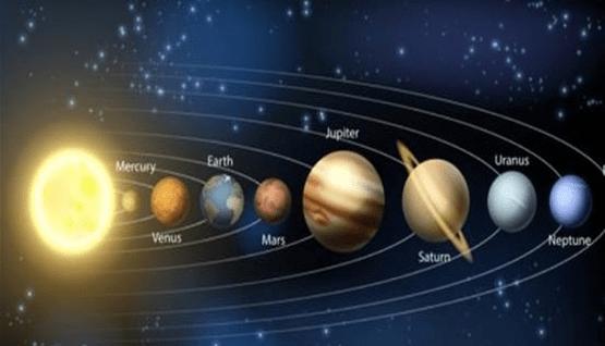 ملخص حركة الكواكب والجاذبية - المرسال